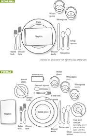 Terrific Standard Table Set Up Pictures - Best Image Engine ... Terrific Standard Table Set Up Pictures Best Image Engine  sc 1 st  Best Image Engine & Terrific Standard Table Set Up Pictures - Best Image Engine ...
